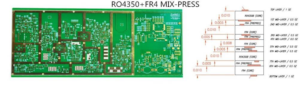 rogers+fr4 mix-press