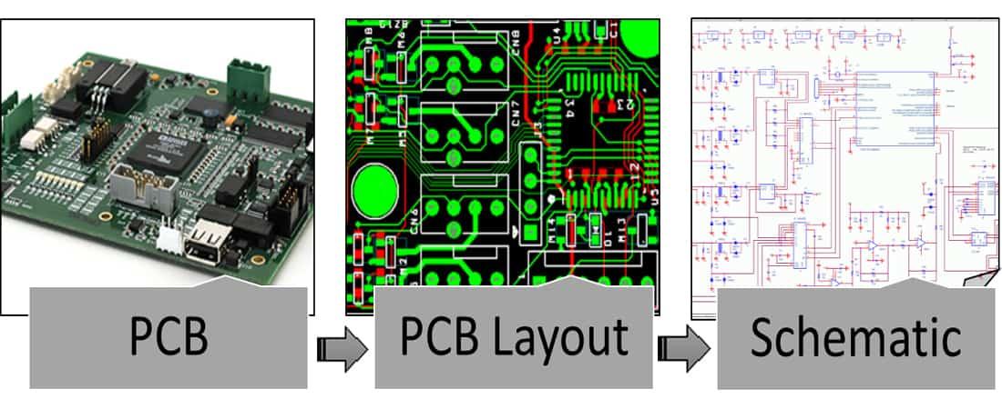 Pcb Engineer