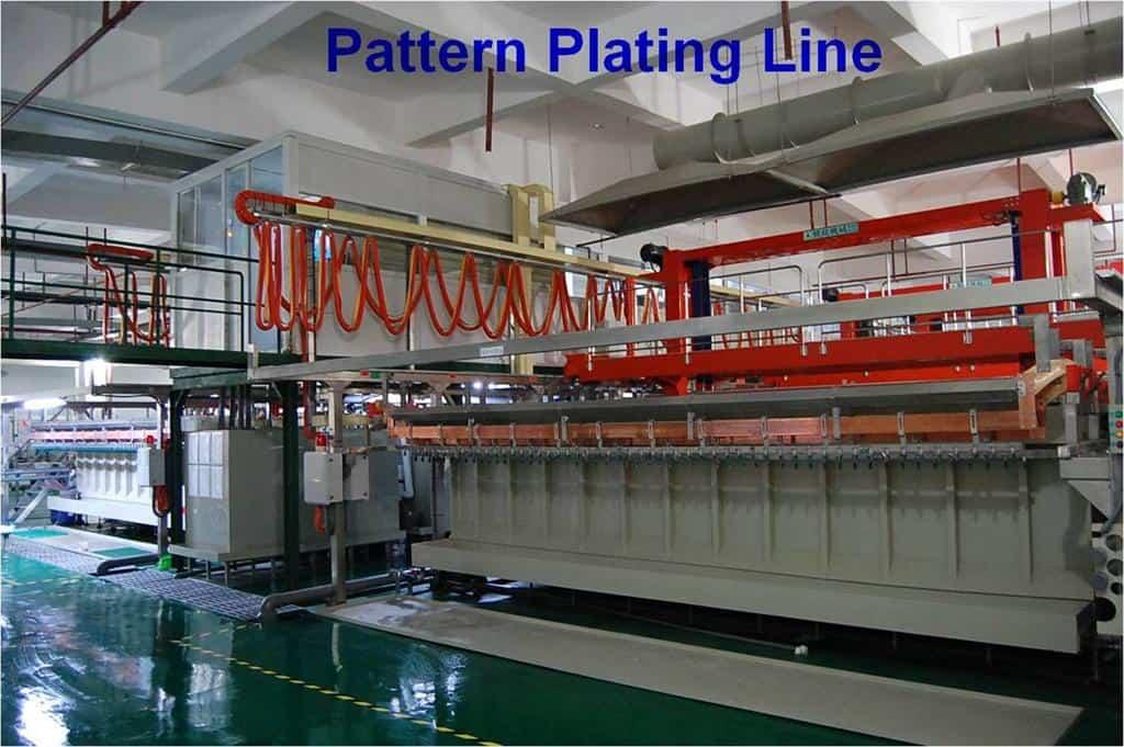 PCB pattern plating line