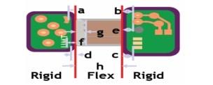 rigid-flex pcb rigid side desig