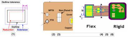 rigid-flex PCB flex side pcb design