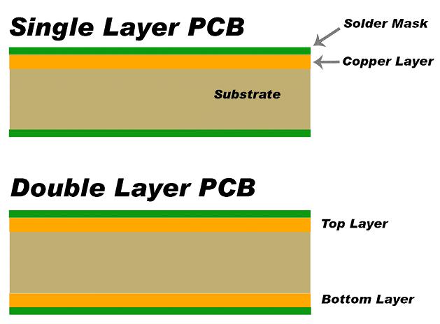 single side PCB board