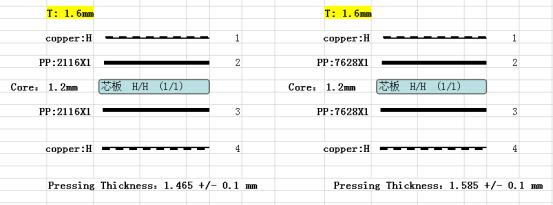 1.6mm 4 layer pcb stackup