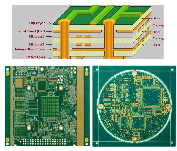 multilayer pcb manufacturing