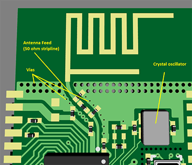 Antenna Design and RF Layout