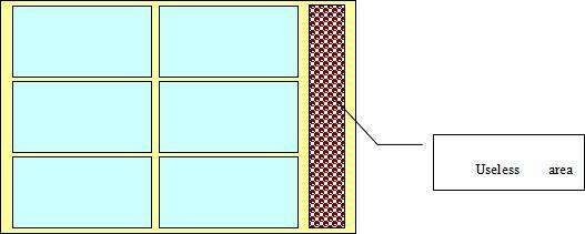 useless area in pcb design