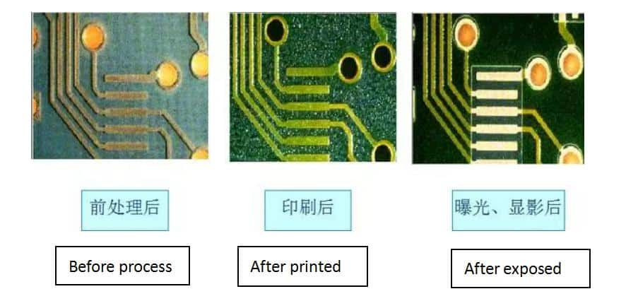pcb fabrication capabilities