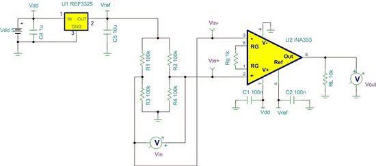 circuit performance