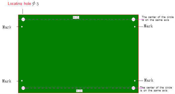 Suggestions for PCB Layout Design
