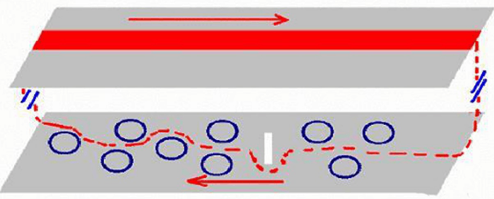 The Function of Via Hole in Return Path of the Signal