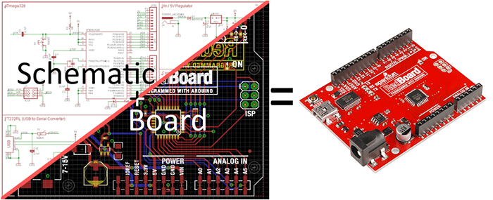 Some Suggestions for PCB Layout Design from Soldering Angle