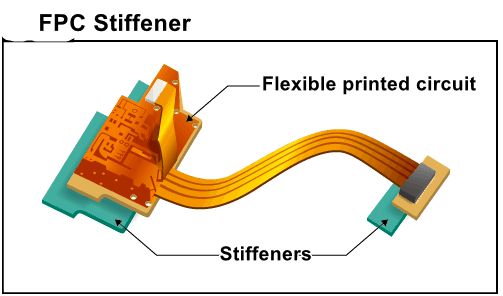 pi stiffener material