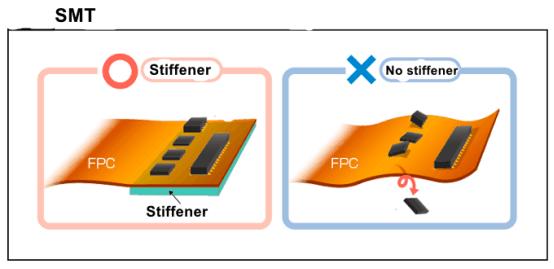 FLEX PCB SMT PI