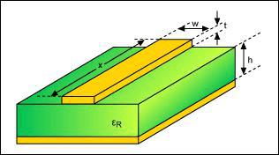 Micro-strip line