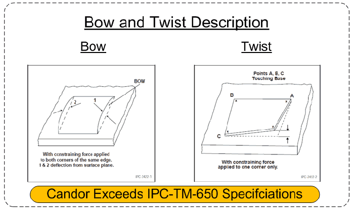 How to Prevent PCB Bow and Twist