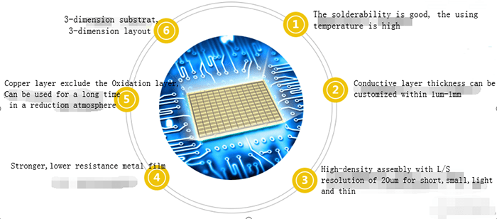 Technical Advantages of Ceramic PCB