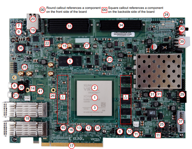 The VCU118 Board Component Locations.