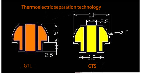 Thermoelectric separation technology