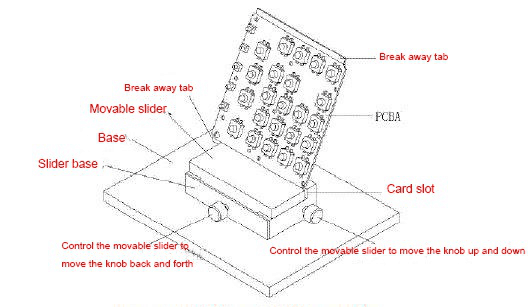 process of removing breakaway tab
