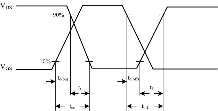 Pcb graph