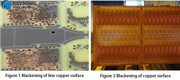 blackening the copper surface