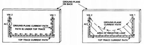 AC current