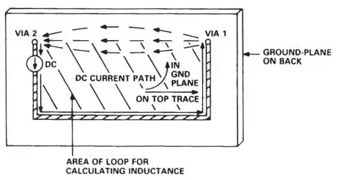 Schematic and layout of the current source