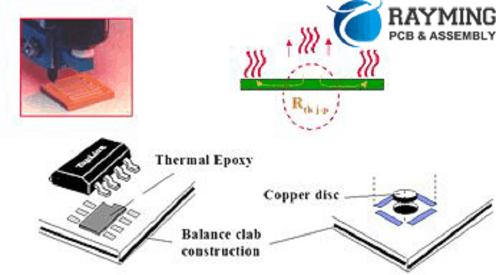 heat-dissipating copper foil