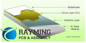 Aluminum PCB Properties
