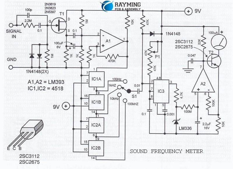 Printed Circuit Board Design (PCB) Guide