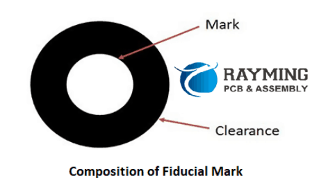 PCB Fiducial Mark and Alignment