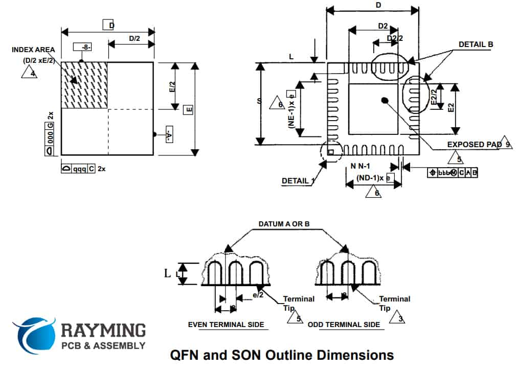 Solder Paste Printing with QFN Component Mounting