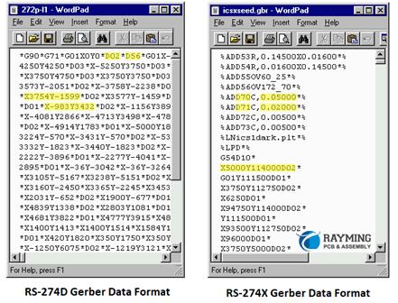 RS274X Gerber File