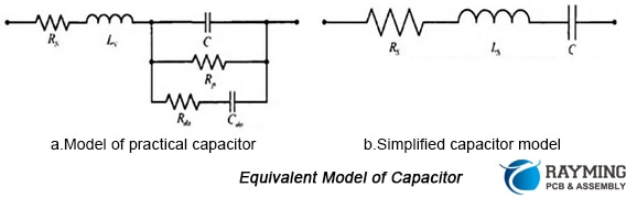 frequency of circuit