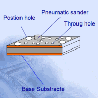 Secondary Grinding Treatment