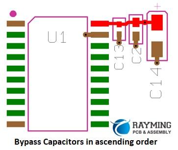 IC/components