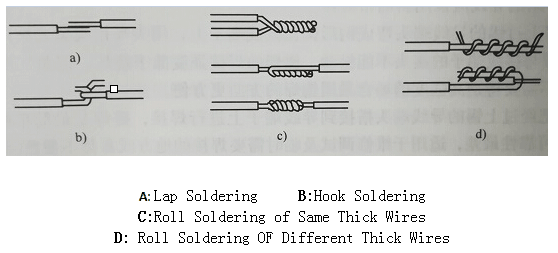 The Way SMT Wire Soldering