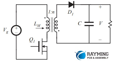 The Flyback Converter Topology
