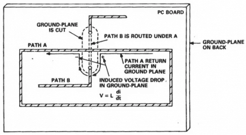 Typical PCB layout issues when paths are crossed