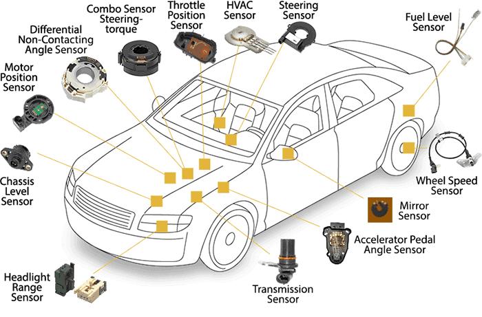 Automotive Sensors of Signal Conditioning