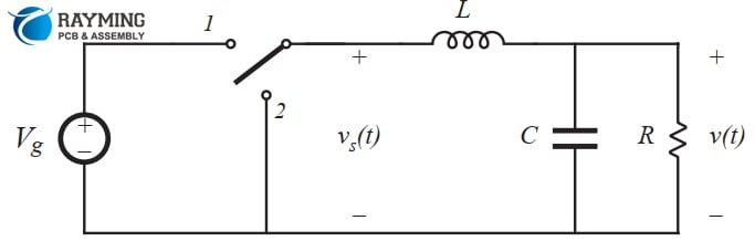 Filter Insertion for Harmonics Elimination