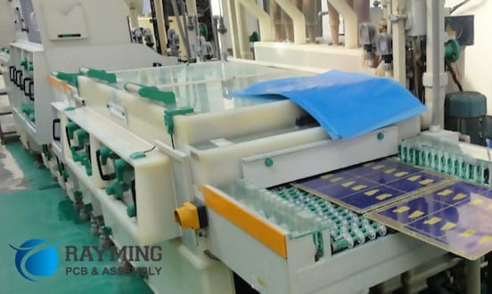 The Process of Manufacturing