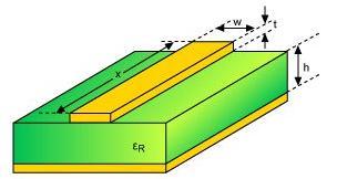 rf layout
